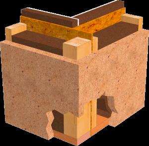 Nativa Premium Plus Wand Aufbau